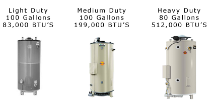 Commercial Water Heater Sizes San Diego
